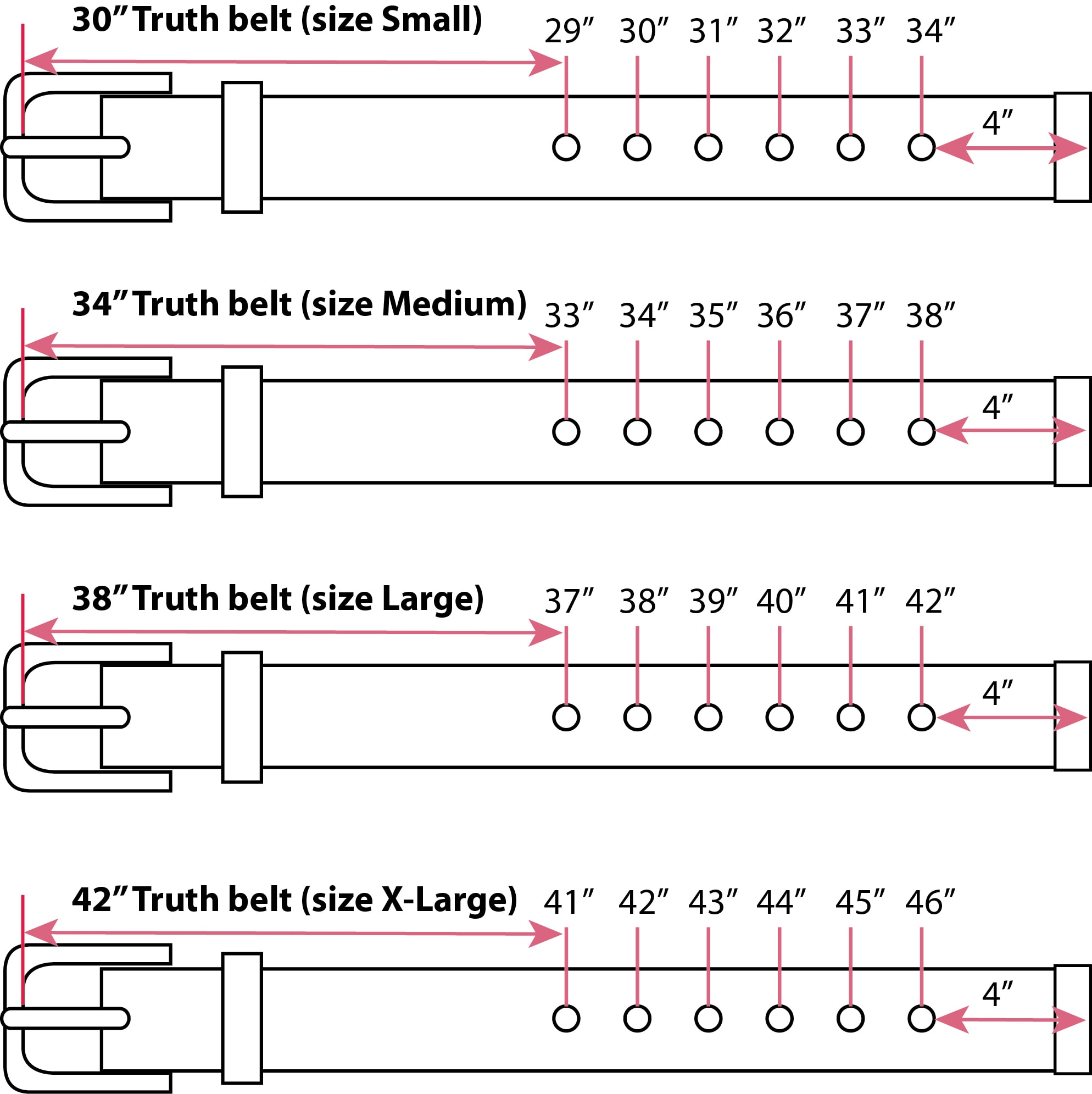 Truth Belts Sizing Chart